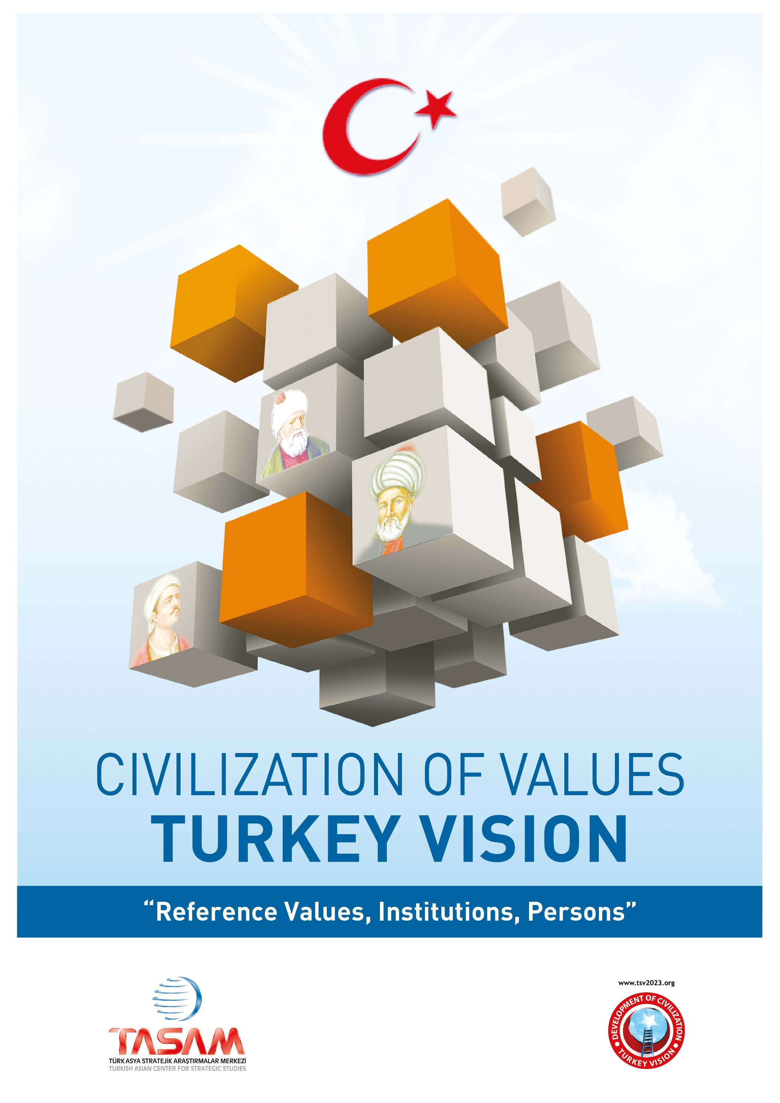 TSV 2023 | Development of Values Turkey Vission International Congress