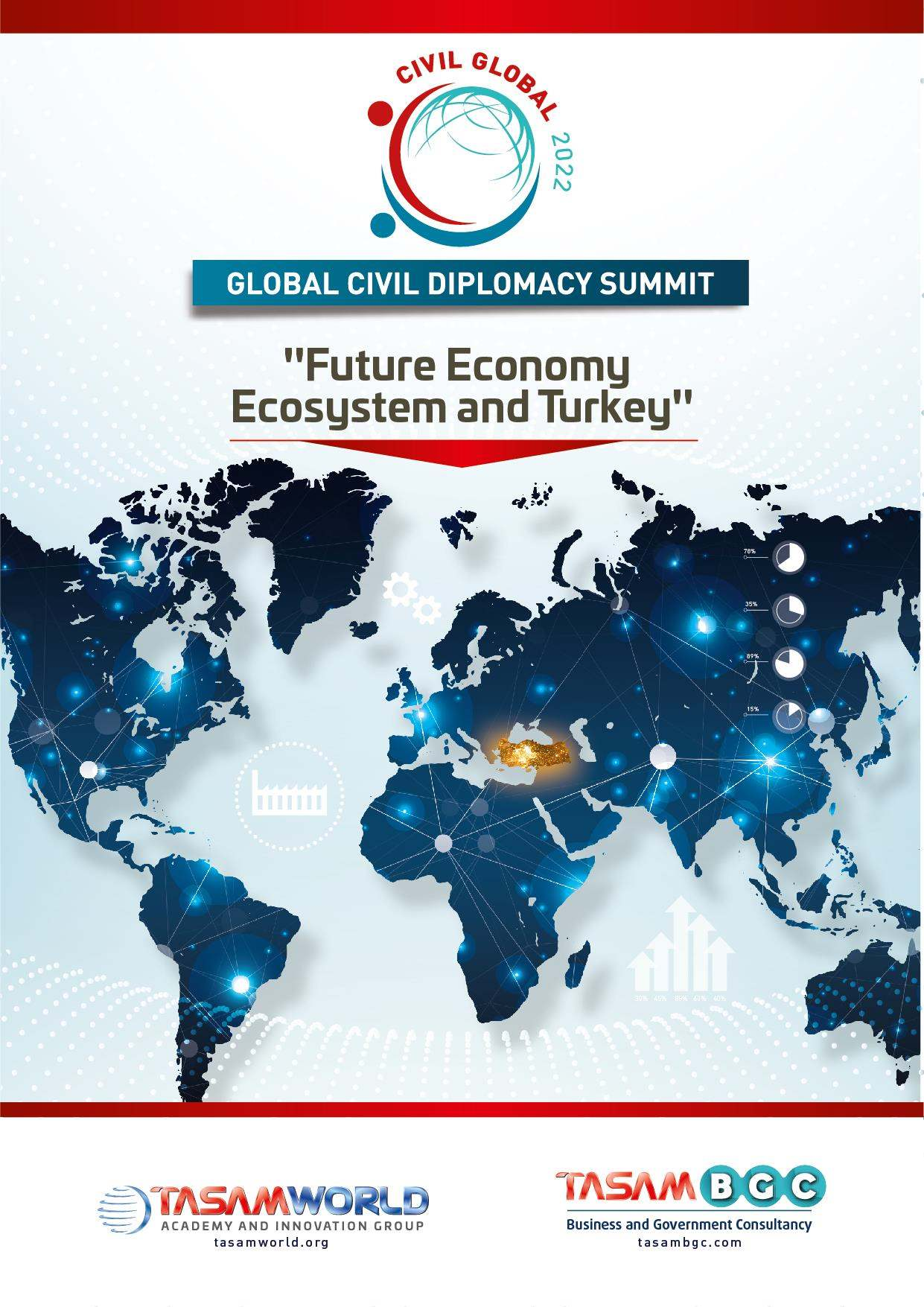 CIVIL GLOBAL 2020 | Global Civil Diplomacy Summit